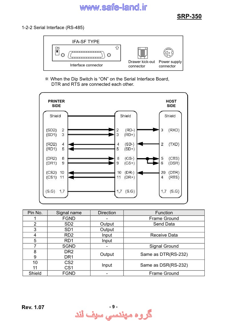 srp-350_user_english_rev_1_07_page_9