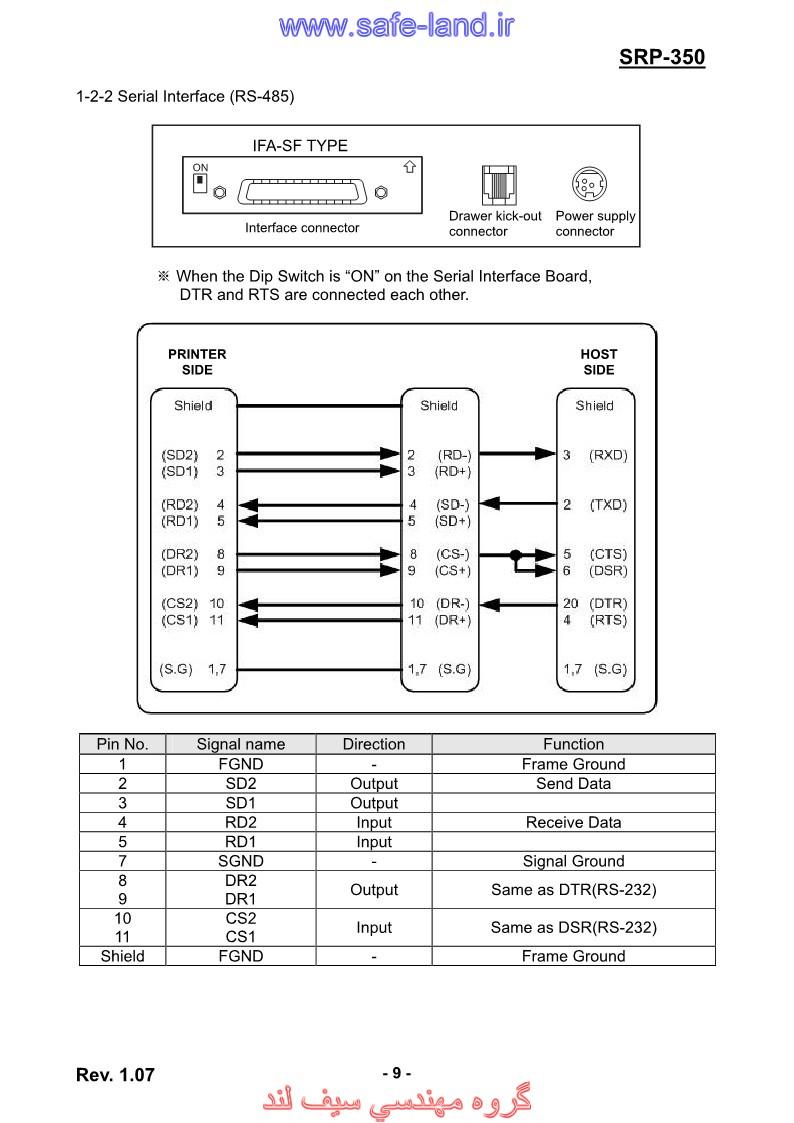 srp 350 user english rev 1 07 Page 9 - منوال پرینتر حرارتی